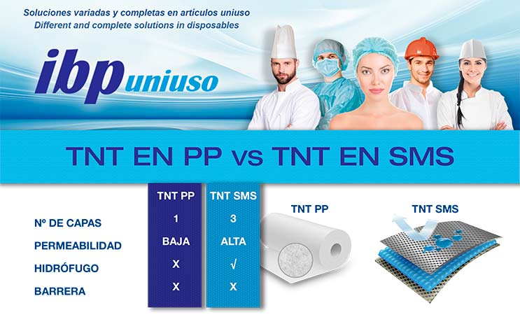 TNT PP Y SMS