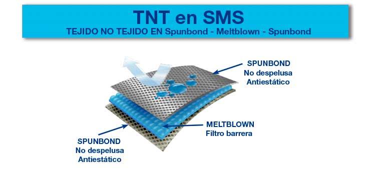 TNT en SMS