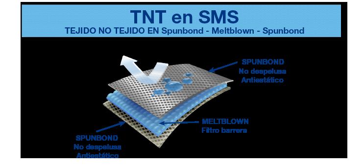 Tejido TNT en SMS